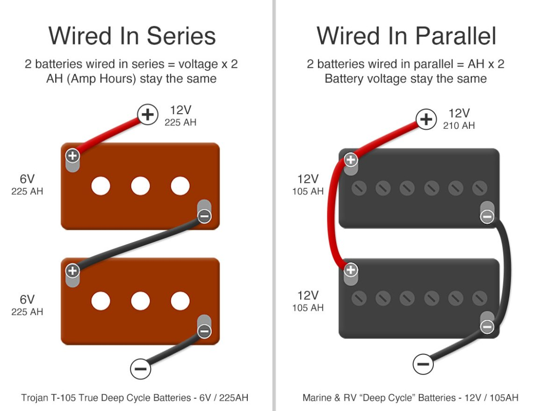 Batteries in Series vs in Parallel