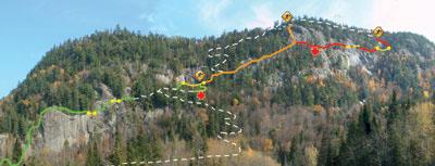 Via Ferrata - Mont Tremblant