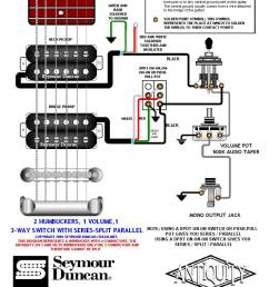 humbucker wiring diagrams 2 vol 1 tone tele wiring pick up wiring diagram for a ibanez rg 160b pickup wiring diagram 2 numbers 1 vol 1 tone [ 825 x 1040 Pixel ]