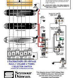help with strat wiring free download seymour duncan wiring diagrams starting know about guitar wiring  [ 822 x 1037 Pixel ]