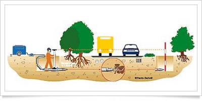 Image result for Trenchless technology