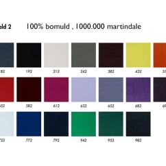 Hay Sofa Kvadrat Clear Plastic Table Trendbazaar – Hackney Velour
