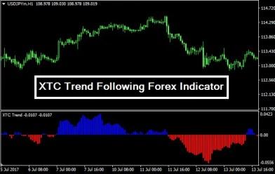 Best forex trend following strategy