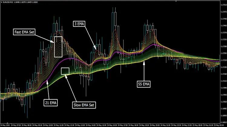 Forex trend tracker объемы торговли индикатор форекс