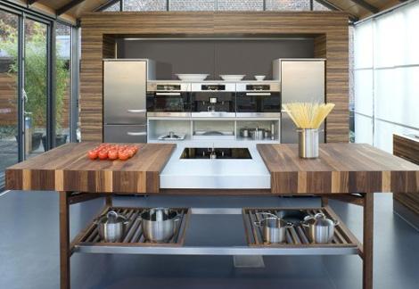 Kitchen Islands  Kitchen Island Designs  Ideas
