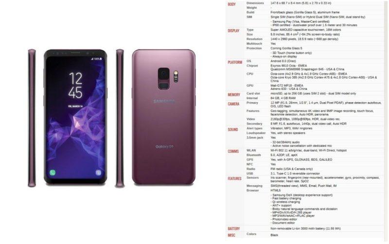 Samsung Galaxy s9 - best phone 2018 -TrendMut - s8 - s9 specs specifications 2