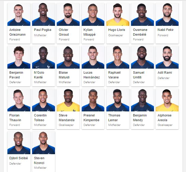France team in semi final - players to play fifa world cup semifinal 2018 against belgium