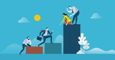 Importance of leadership in business