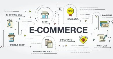 How eCommerce Websites Actually Work