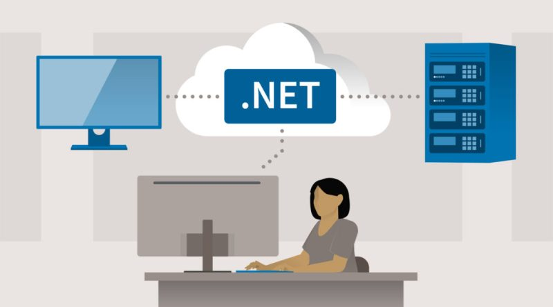 Microsoft 70-486 Exam (dot net)