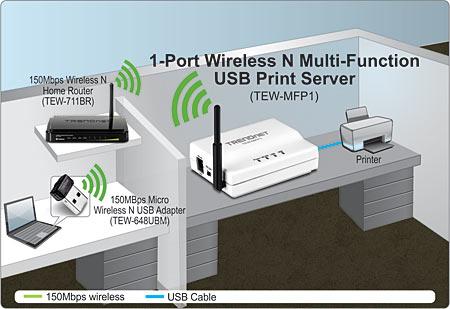 ergonomic workstation diagram wiring for caravan solar panel 1-port wireless n multi-function usb print server - trendnet tew-mfp1