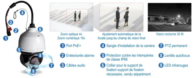 Caméra PTZ TRENDnet TV-IP430PI