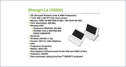 Shangri-La (X9500)