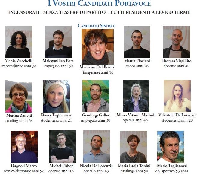 Risultati Voti di Preferenza Lista Elezioni Comunali Levico Terme 2014
