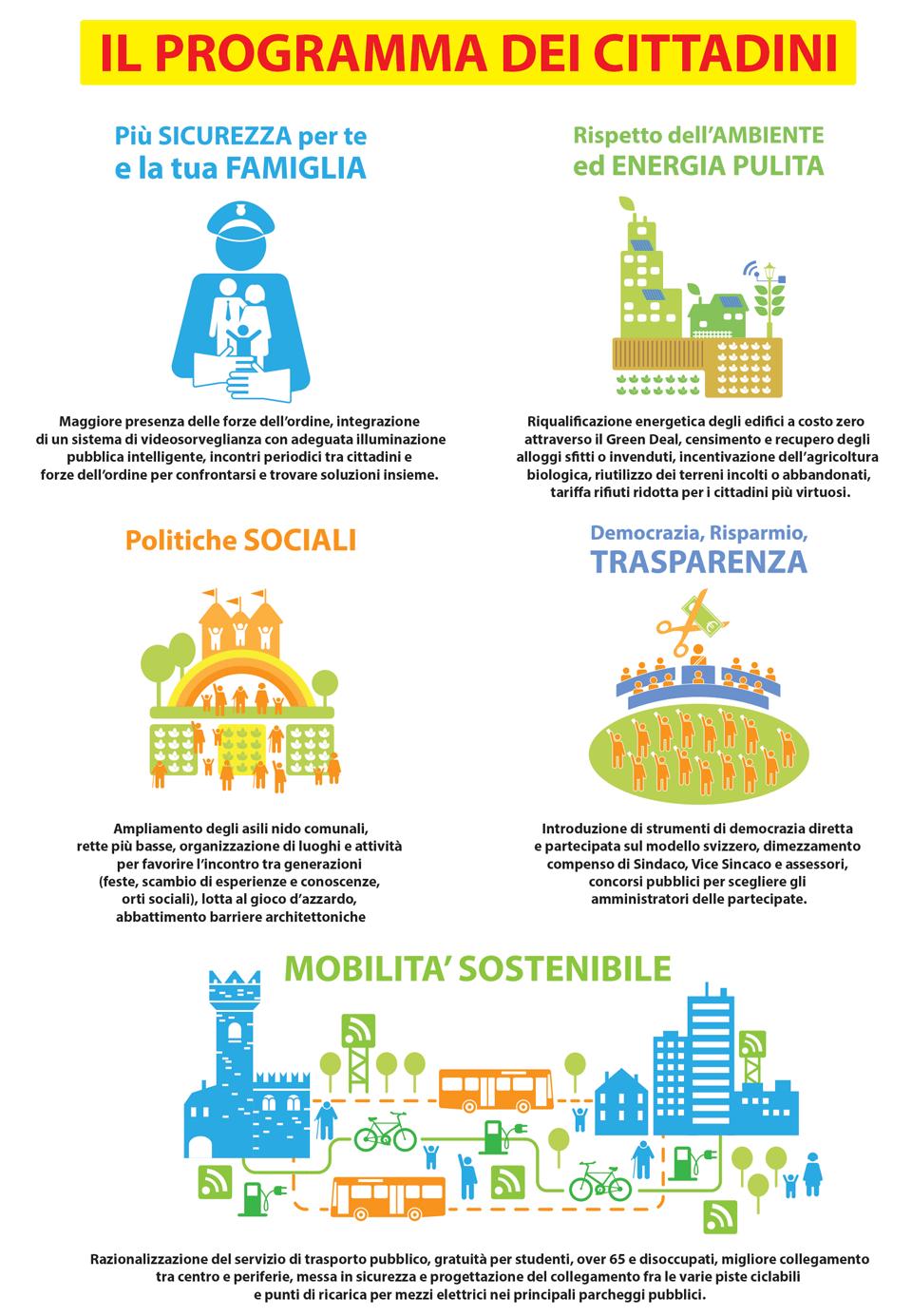 Programma M5S per elezioni comunali Trento 2015
