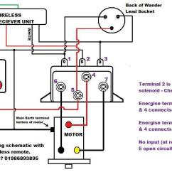 T Max Winch Remote Control Wiring Diagram Starter Solenoid [infos] Lecture Sur Les Treuils