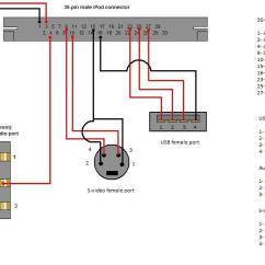 Rca Plug Wiring Diagram Block Reduction Examples And Solutions Iphone 5 Wire Library Simple Connector For Diagramipod Completed Diagrams