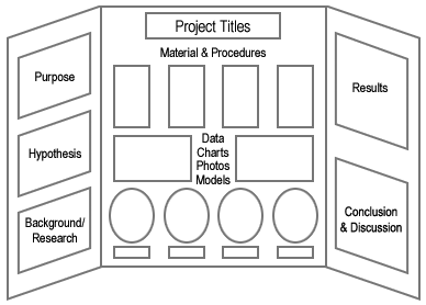 chess board setup diagram single voice coil subwoofer wiring science fair / display layout