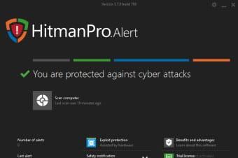 Sophos HitmanPro alert Antivirusni programi