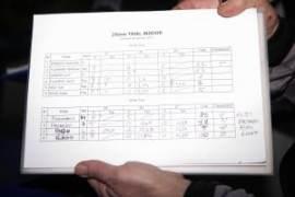 Résultats Marseille 2013 2e et 3e tours