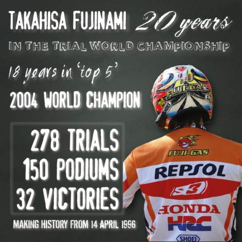 Le Team Honda Repsol rend hommage à son pilote