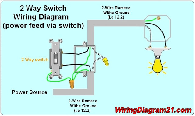 residential ac thermostat wiring diagram 2002 chevrolet tahoe stereo any electricians on here? - chit chat trials-forum