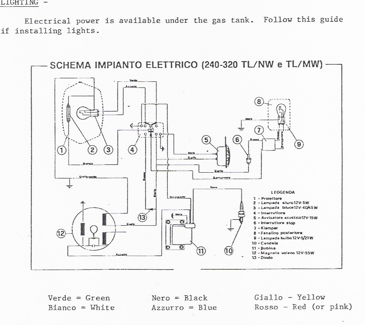 hight resolution of tl320 no spark can you help with a diagnostic procedure swm hvac wiring diagrams peter green wiring diagram