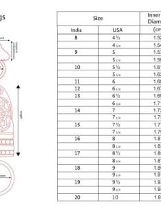Size guide also amrapali ring and bangles online india rh tribebyamrapali