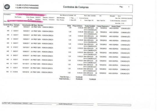 Anonymous_CAP também publicou cópia da folha de pagamento. Foto: Reprodução/Twitter