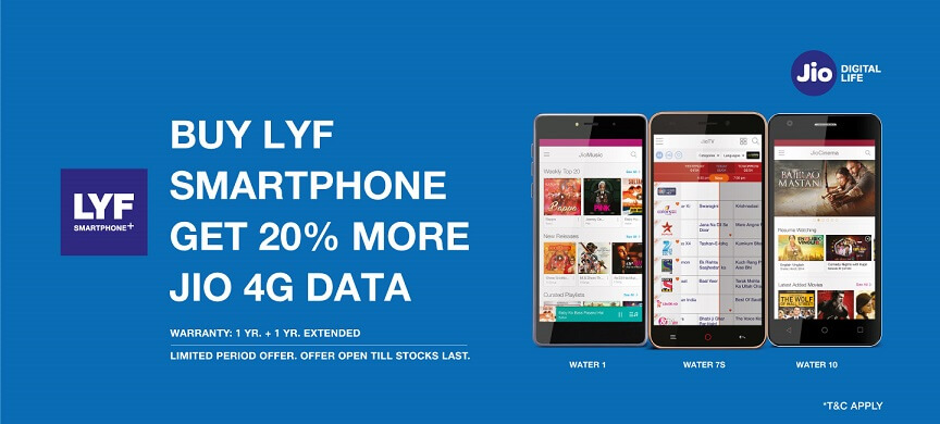 Get 20% Extra Reliance Jio Free Internet Data on Purchase of LYF Smartphone