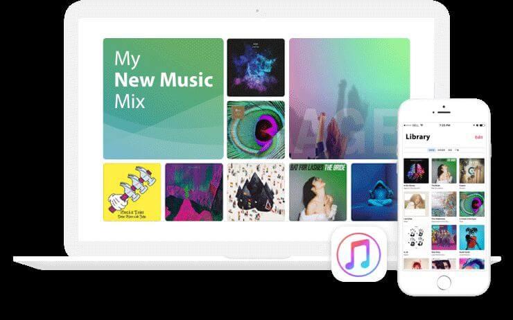 Flexible iOS Transfer