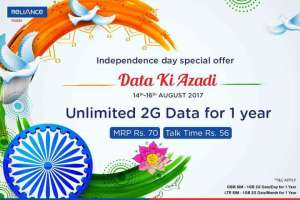 Reliance Unlimited Free Internet Data For 365 Days 'Data Ki Azadi' at Just Rs. 70