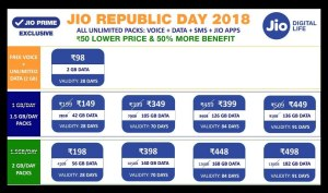 Reliance Jio New Plans Republic Day Offers.