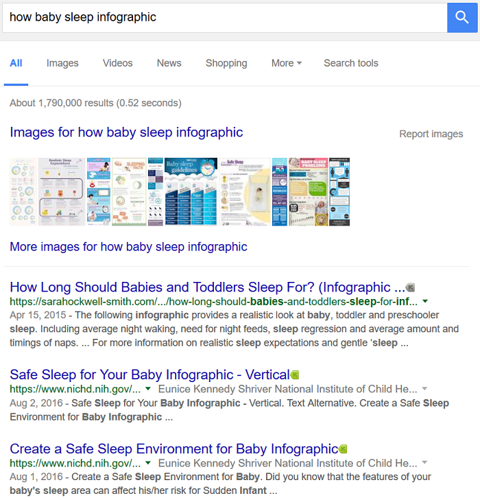 Researching infographic