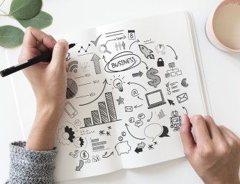 Plan for Advertising Your Business