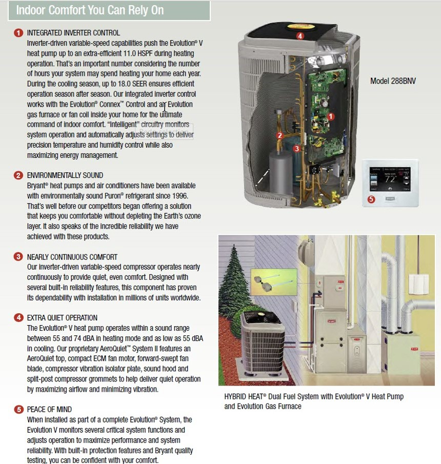 5-Stage Inverter Features