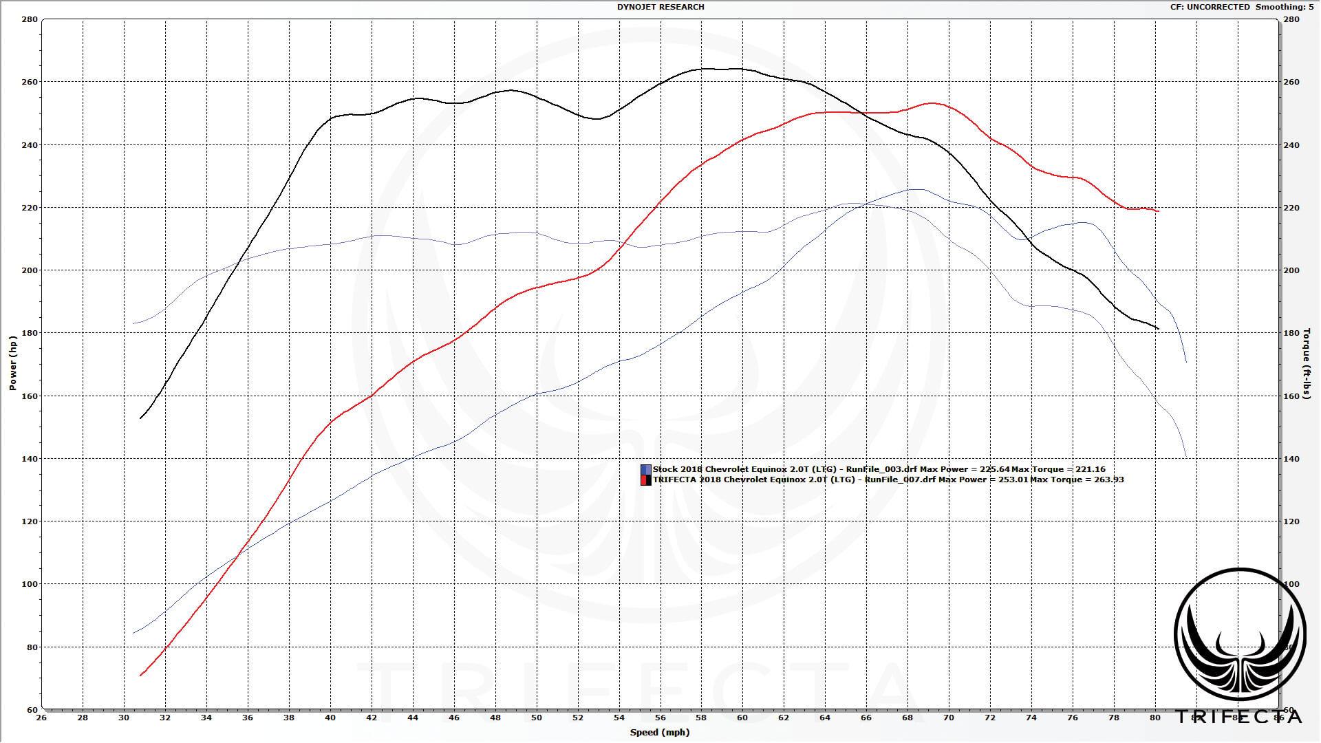Gmc Terrain Body Parts Diagram : 1 / Convenient dealer