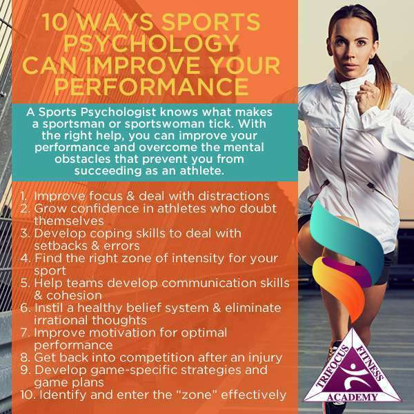 Trifocus fitness academy - sport psychology