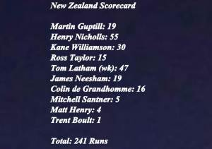 Nz Scorecard Cricket World Cup 2019 Winner