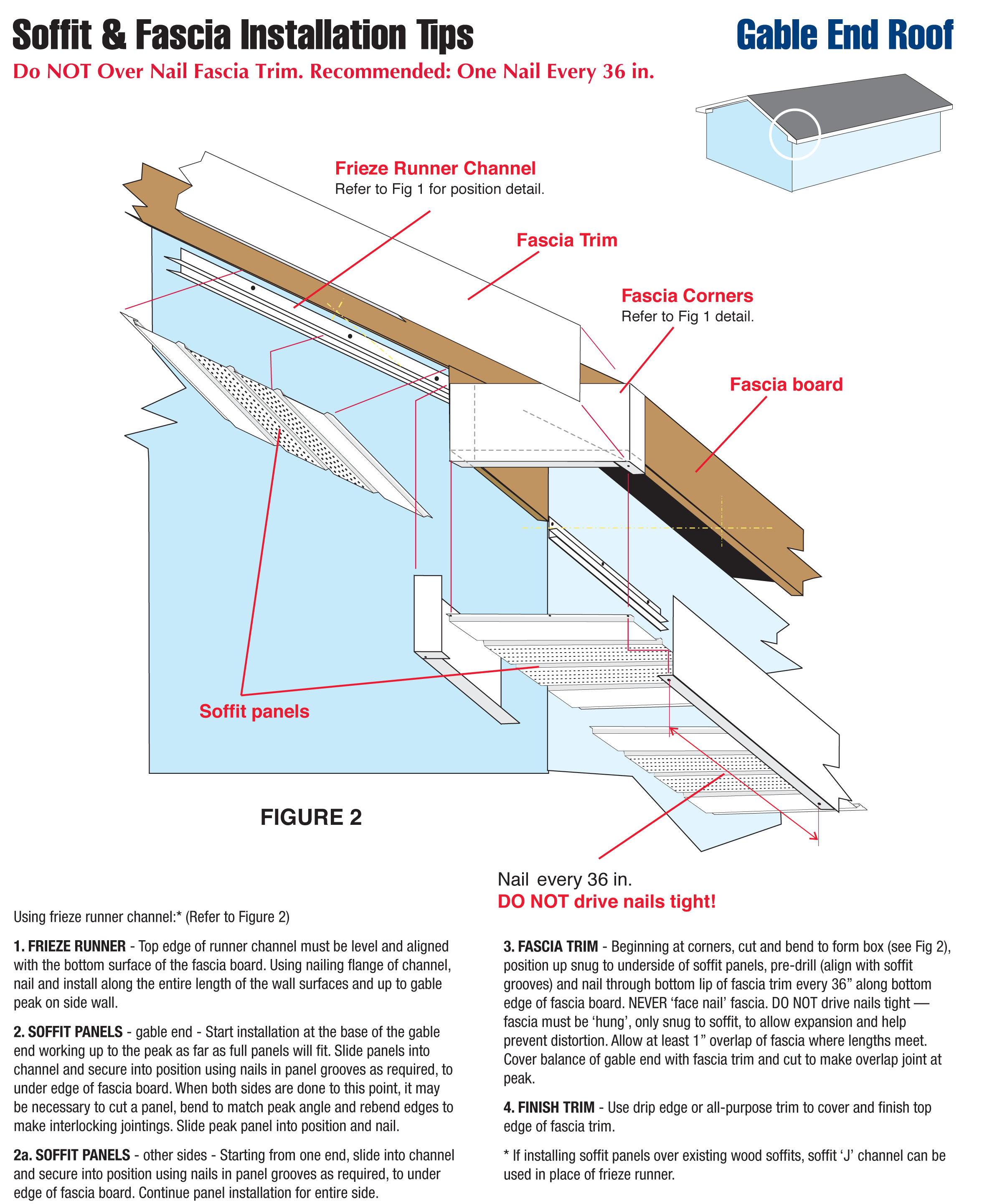 gable metal roof parts diagram 220 service panel wiring soffit and fascia board installation pictures to pin on