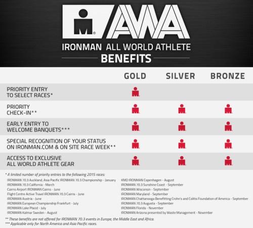 AWA_Benefits_Chart