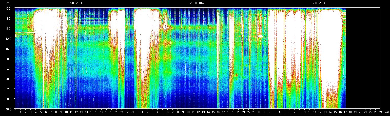 Schumann resonance spike