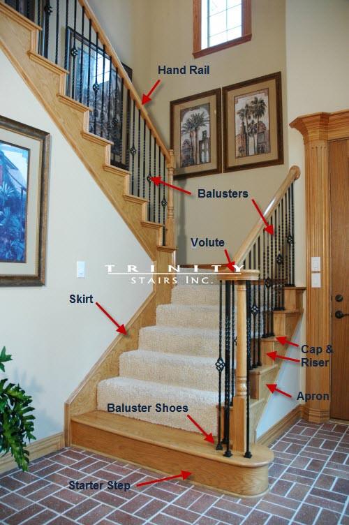 Stair Diagram Amp Terminology Trinity Stairstrinity Stairs