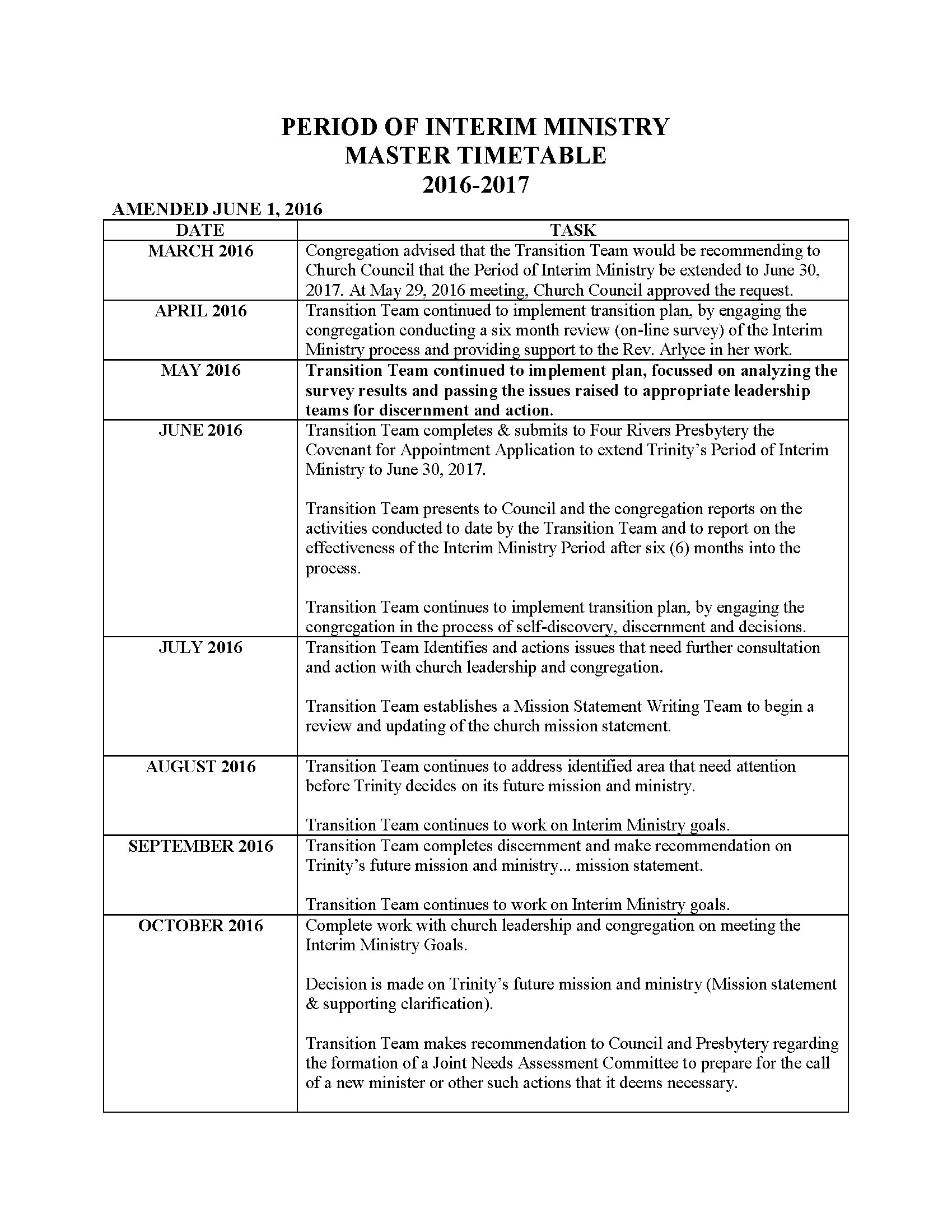 Master Timetable Trinity United Church