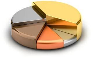 Foto de gráfico de pizza mostrando alocação de ativos
