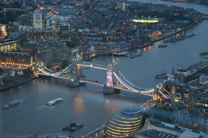 Best Places to Visit in UK