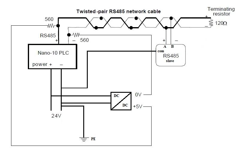 Modbus wiring