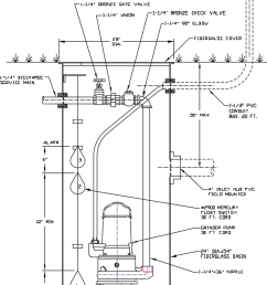 grinder pump sewage lift stations from triple d pump diagram furthermore lift station maintenance also lift station wiring [ 750 x 1214 Pixel ]