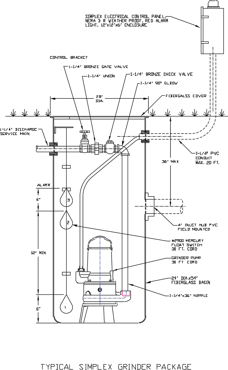 medium resolution of grinder pump sewage lift stations from triple d pump diagram furthermore lift station maintenance also lift station wiring