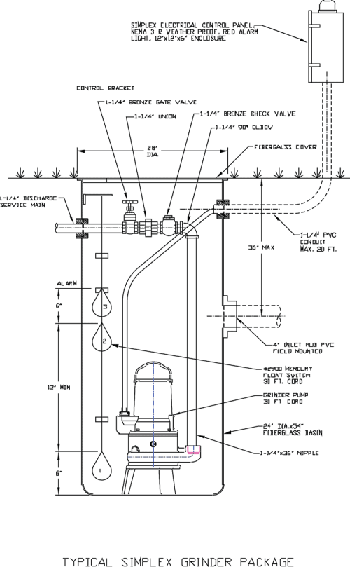 small resolution of grinder pump sewage lift stations from triple d pump diagram furthermore lift station maintenance also lift station wiring